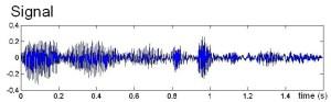 contoh sinyal analog