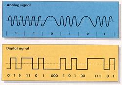Menganal Sinyal Analog Dan Digital Omayib